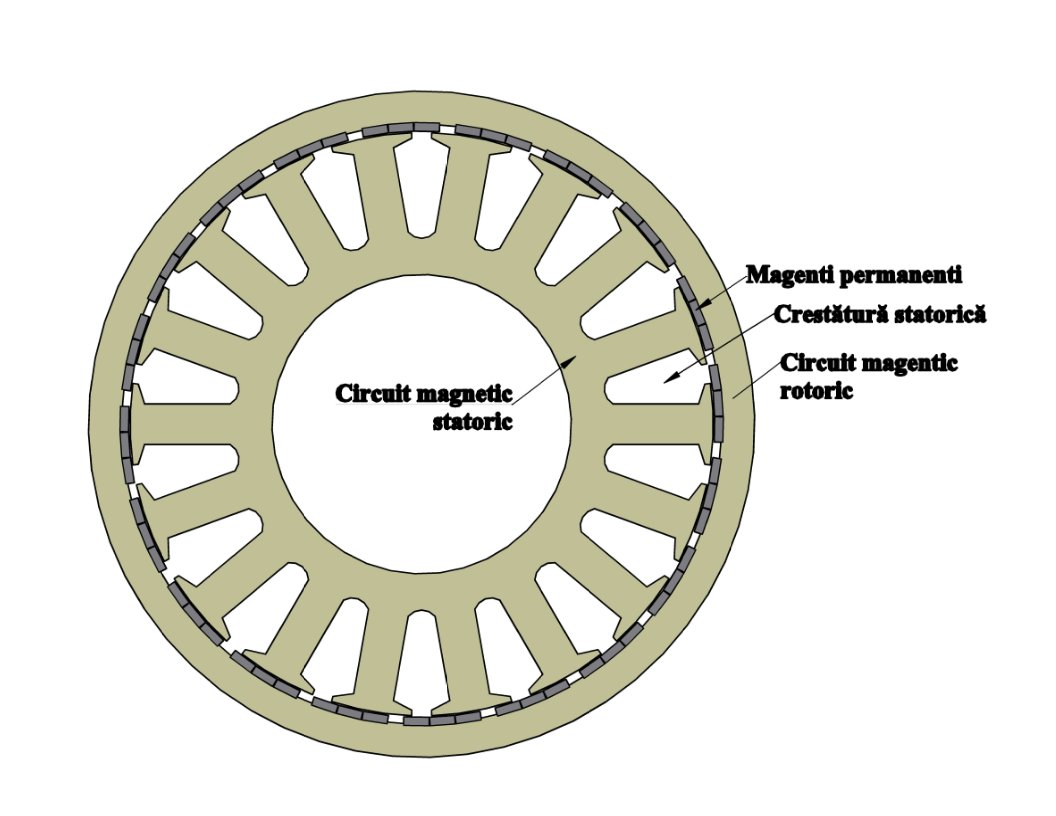 structura-circuit-magnetic